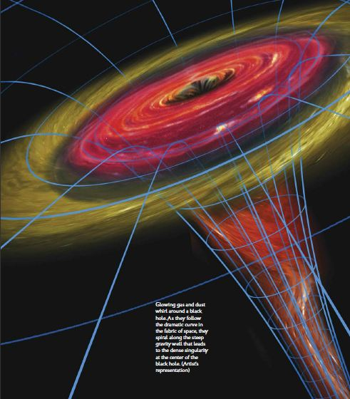 This is typically how black holes are shown in images. It represents a gravitational well and the curvature of space. But it's a two dimensional representation of a three dimensional object. I looked for a reference for this image, and only found the site I found it on: www.carolyndecristofano.com