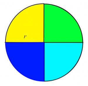 quadcircle
